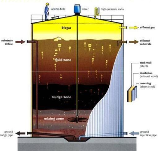 Bio-LNG (04)