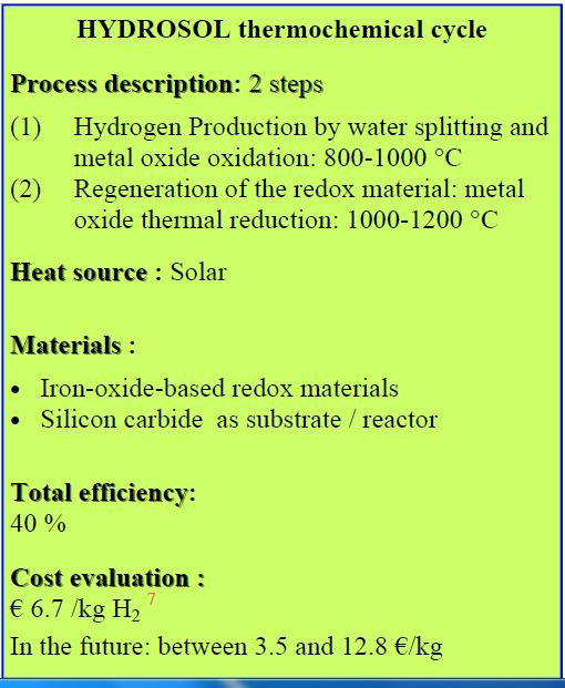 Hydrosol thremocycle