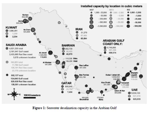 Desalination capacity in Gulf