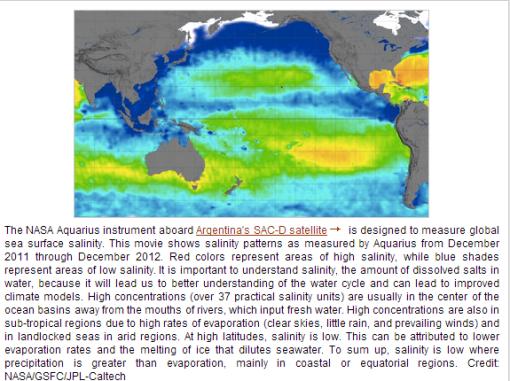 Measurement of surface salinity